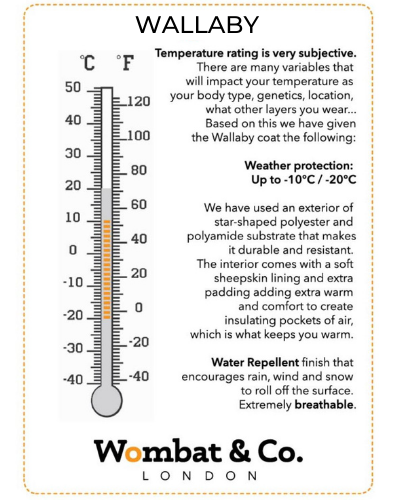 abrigo porteo wallaby temperaturas