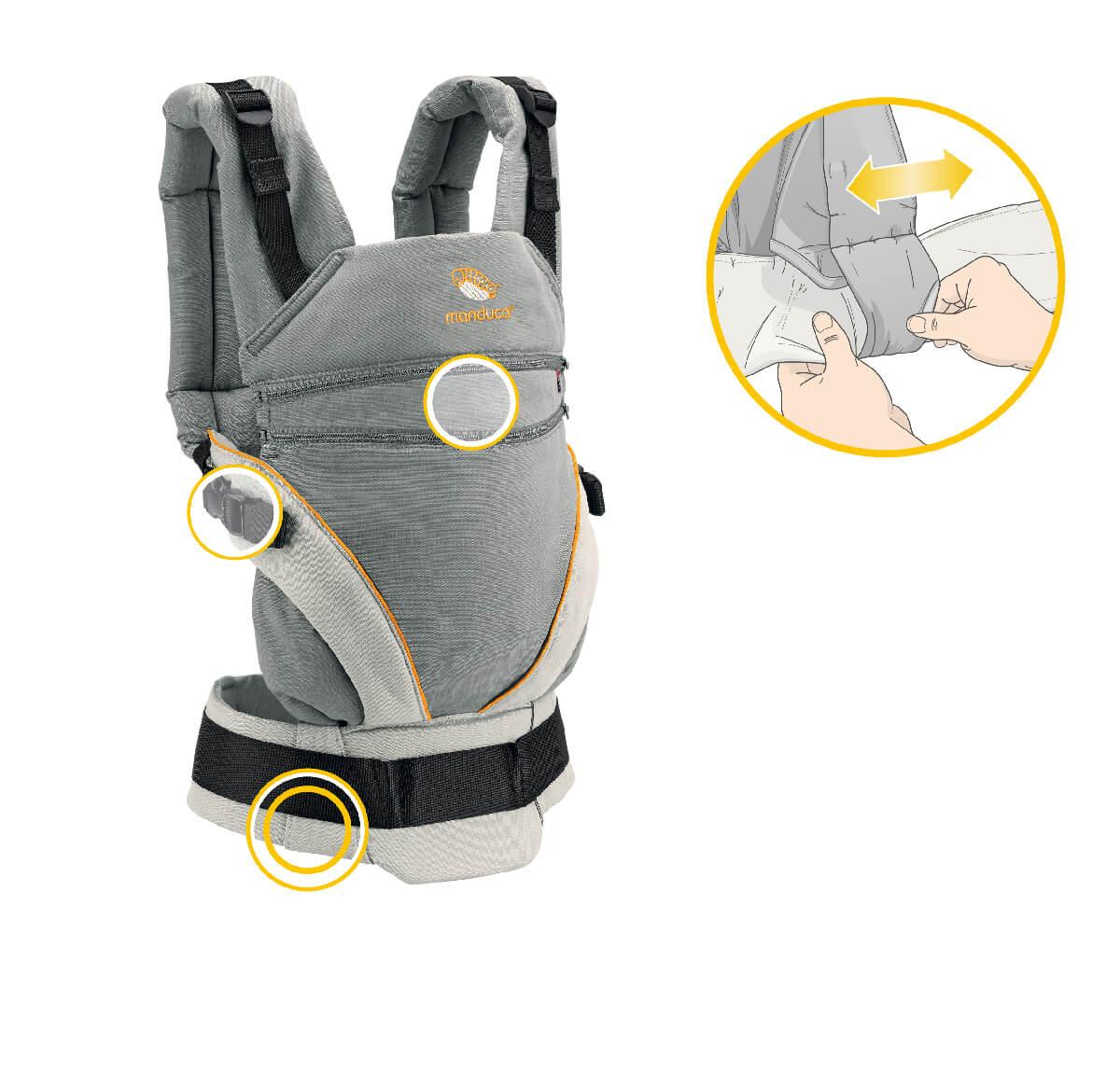 mochila ergonomica portabebes manduca