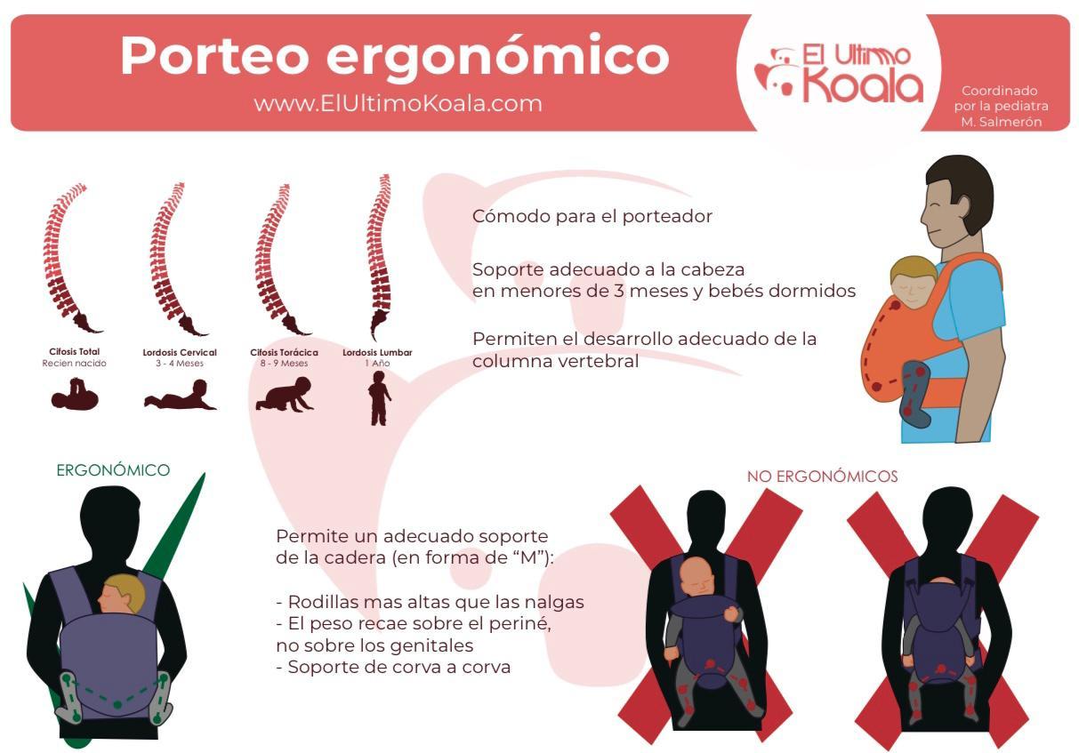 requisitos que debe cumplir una mochila para bebes para ser ergonomica