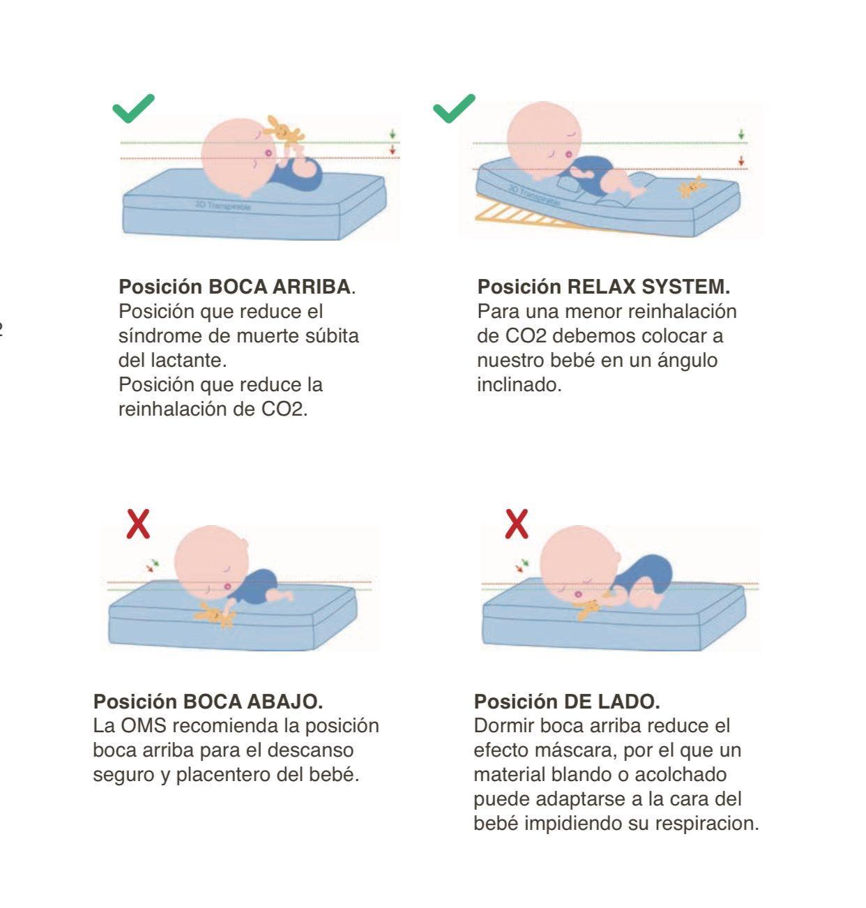cuna anticolicos bebe